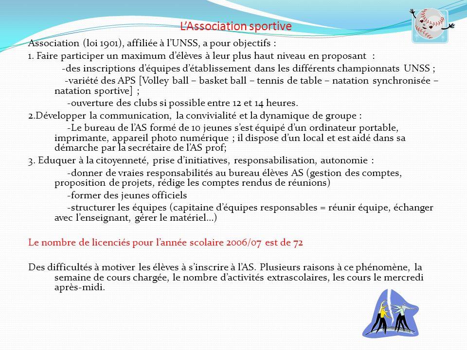 LAssociation sportive Association (loi 1901), affiliée à lUNSS, a pour objectifs : 1. Faire participer un maximum délèves à leur plus haut niveau en p
