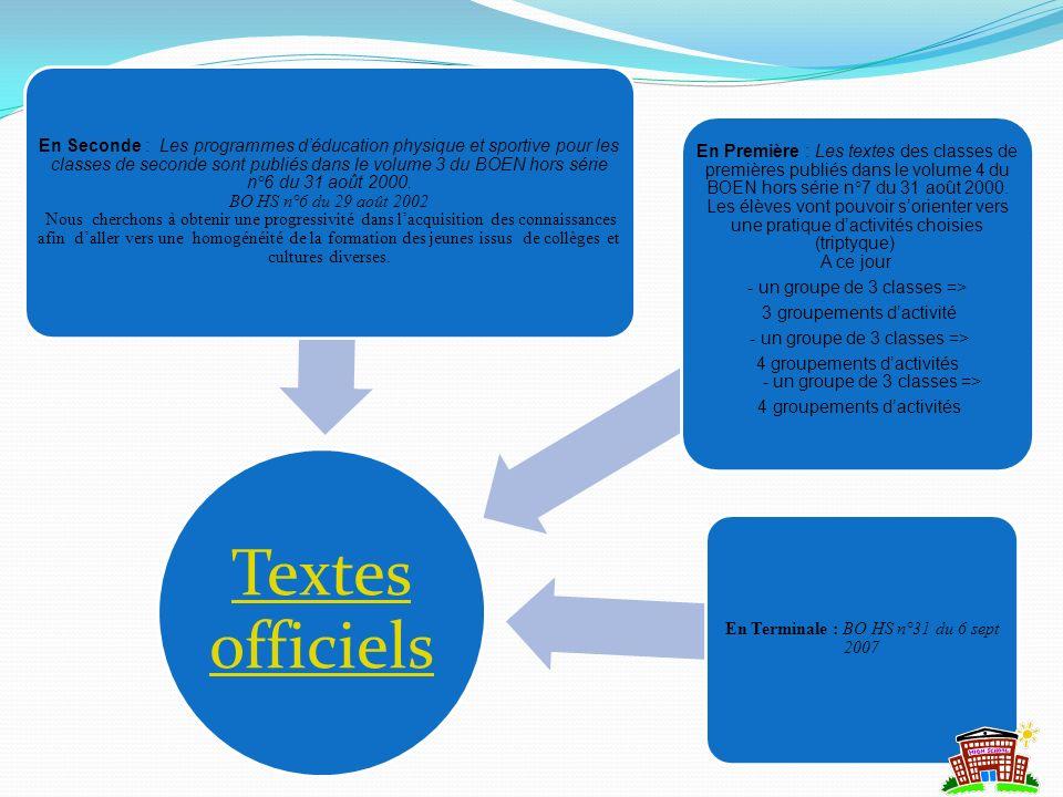 Textes officiels En Seconde : Les programmes déducation physique et sportive pour les classes de seconde sont publiés dans le volume 3 du BOEN hors sé