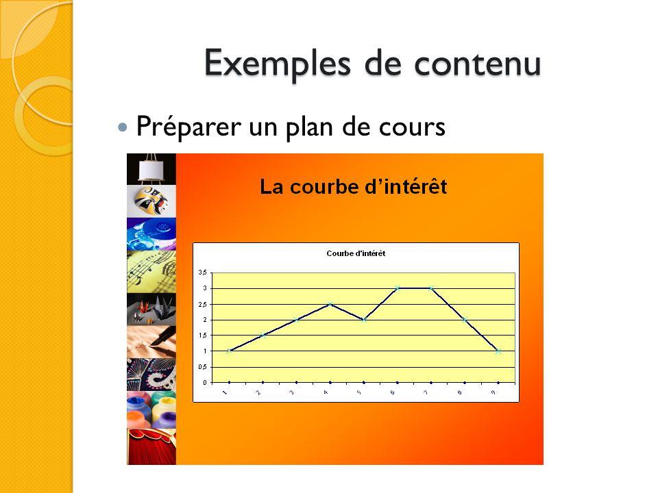Exemples de contenu Préparer un plan de cours
