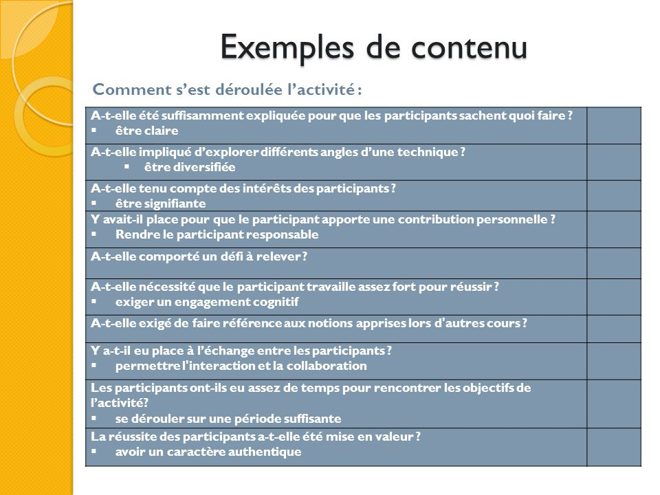 Exemples de contenu A-t-elle été suffisamment expliquée pour que les participants sachent quoi faire ? être claire A-t-elle impliqué dexplorer différe