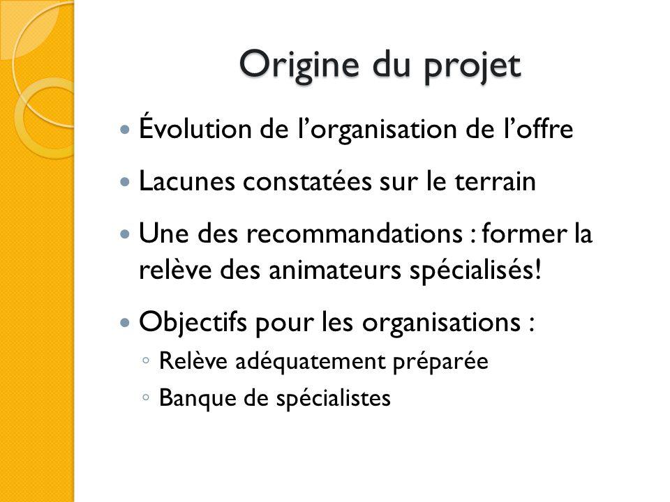 Origine du projet Évolution de lorganisation de loffre Lacunes constatées sur le terrain Une des recommandations : former la relève des animateurs spécialisés.