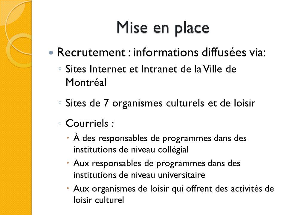 Mise en place Recrutement : informations diffusées via: Sites Internet et Intranet de la Ville de Montréal Sites de 7 organismes culturels et de loisi