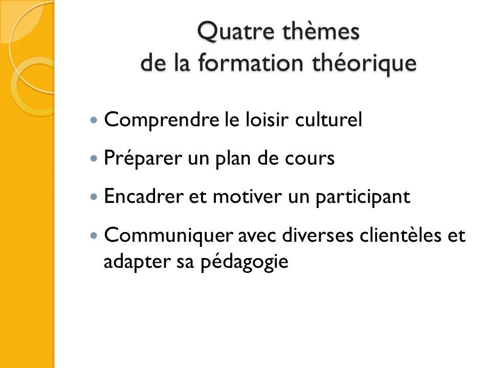 Quatre thèmes de la formation théorique Comprendre le loisir culturel Préparer un plan de cours Encadrer et motiver un participant Communiquer avec diverses clientèles et adapter sa pédagogie