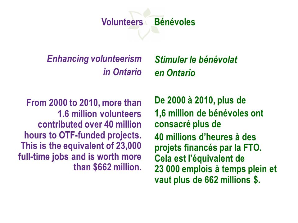 Enhancing volunteerism in Ontario From 2000 to 2010, more than 1.6 million volunteers contributed over 40 million hours to OTF-funded projects.