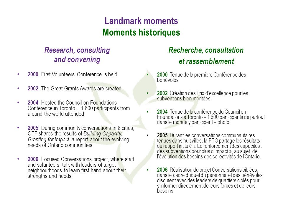 Landmark moments Moments historiques Research, consulting and convening 2000 First Volunteers Conference is held 2002 The Great Grants Awards are created 2004 Hosted the Council on Foundations Conference in Toronto – 1,600 participants from around the world attended 2005 During community conversations in 8 cities, OTF shares the results of Building Capacity, Granting for Impact, a report about the evolving needs of Ontario communities 2006 Focused Conversations project, where staff and volunteers talk with leaders of target neighbourhoods to learn first-hand about their strengths and needs.