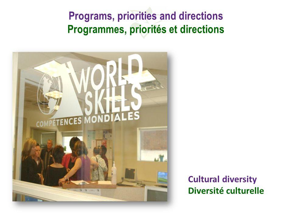 Programs, priorities and directions Programmes, priorités et directions Cultural diversity Diversité culturelle