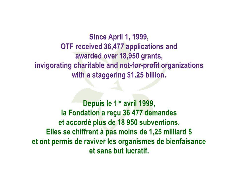 A brief history 1982-2012 Un bref historique