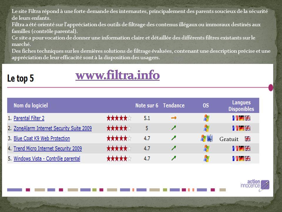 Gratuit Le site Filtra répond à une forte demande des internautes, principalement des parents soucieux de la sécurité de leurs enfants.