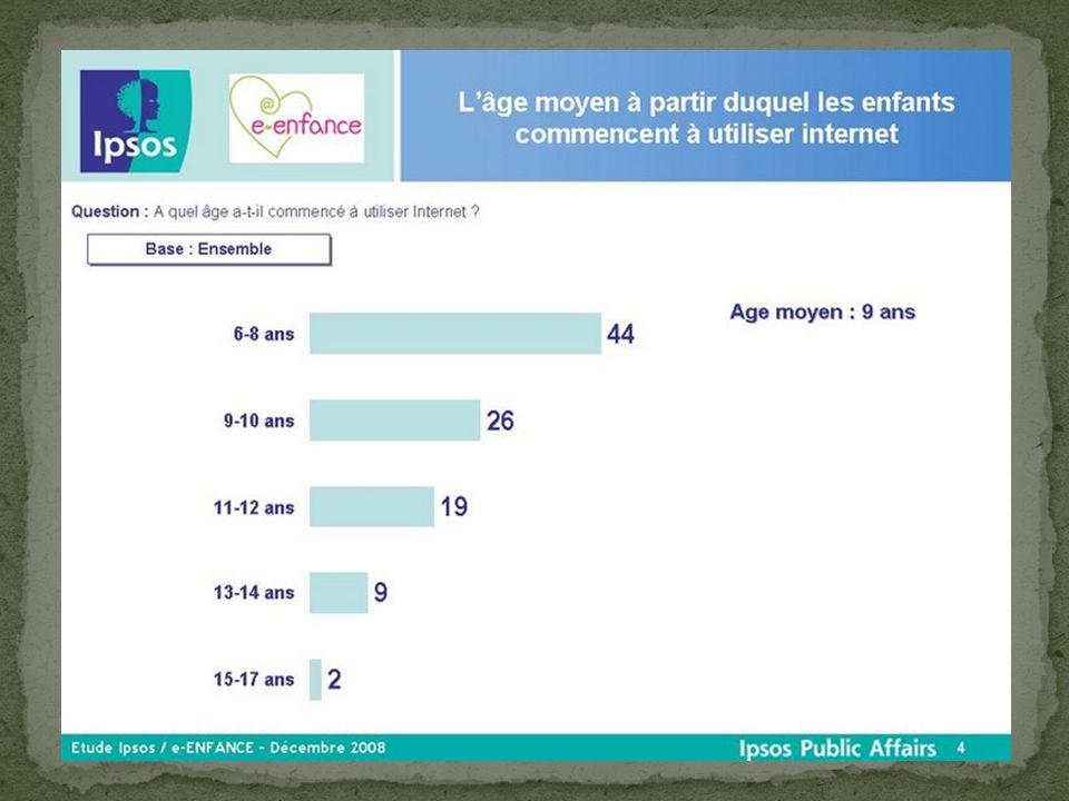 www.internetsanscrainte.fr/