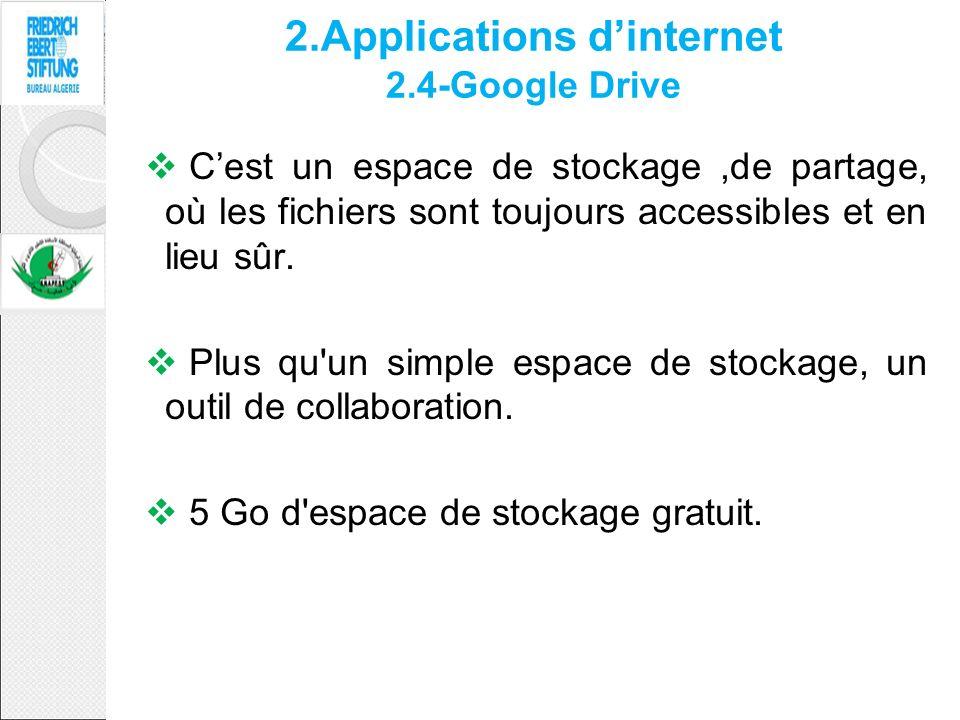 2.Applications dinternet 2.4-Google Drive Cest un espace de stockage,de partage, où les fichiers sont toujours accessibles et en lieu sûr. Plus qu'un