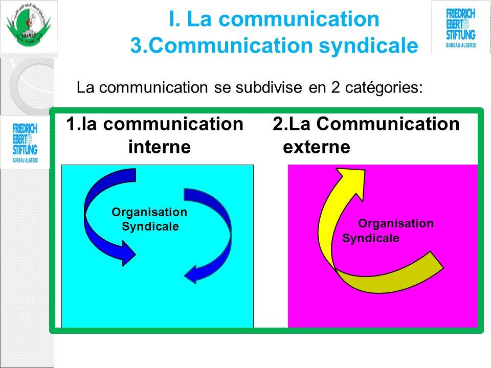 La communication se subdivise en 2 catégories: Organisation Syndicale Organisation Syndicale 1.la communication interne 2.La Communication externe I.