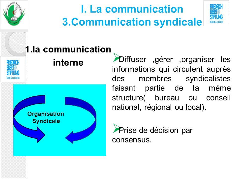 Organisation Syndicale 1.la communication interne Diffuser,gérer,organiser les informations qui circulent auprès des membres syndicalistes faisant par