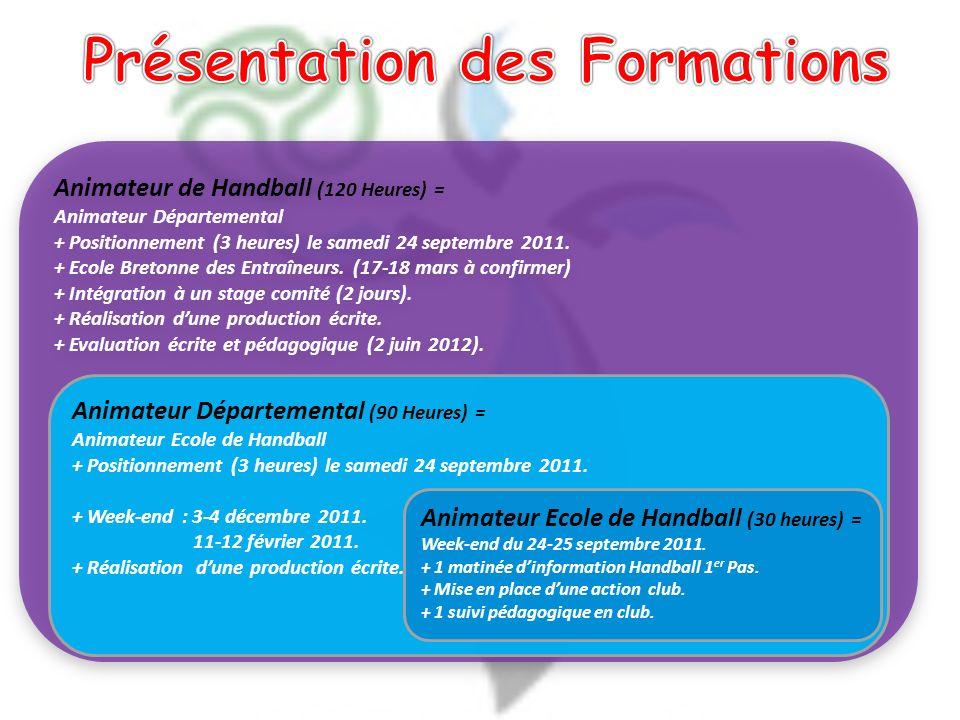 Animateur de Handball (120 Heures) = Animateur Départemental + Positionnement (3 heures) le samedi 24 septembre 2011.
