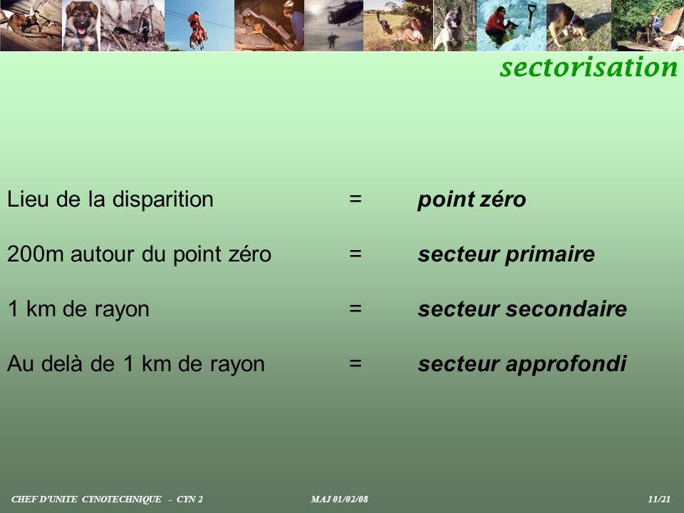 sectorisation Lieu de la disparition=point zéro 200m autour du point zéro=secteur primaire 1 km de rayon =secteur secondaire Au delà de 1 km de rayon=