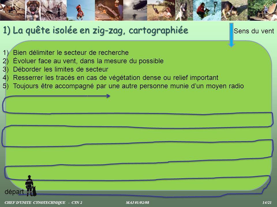 1) La quête isolée en zig-zag, cartographiée CHEF DUNITE CYNOTECHNIQUE - CYN 2 MAJ 01/02/08 14/21 Sens du vent départ 1)Bien délimiter le secteur de r