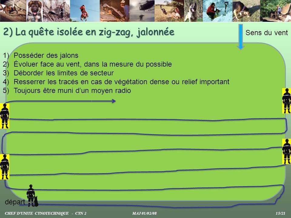 2) La quête isolée en zig-zag, jalonnée CHEF DUNITE CYNOTECHNIQUE - CYN 2 MAJ 01/02/08 15/21 Sens du vent départ 1)Posséder des jalons 2)Évoluer face