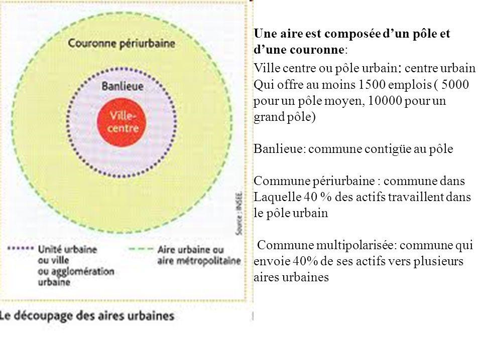 Une aire est composée dun pôle et dune couronne: Ville centre ou pôle urbain : centre urbain Qui offre au moins 1500 emplois ( 5000 pour un pôle moyen