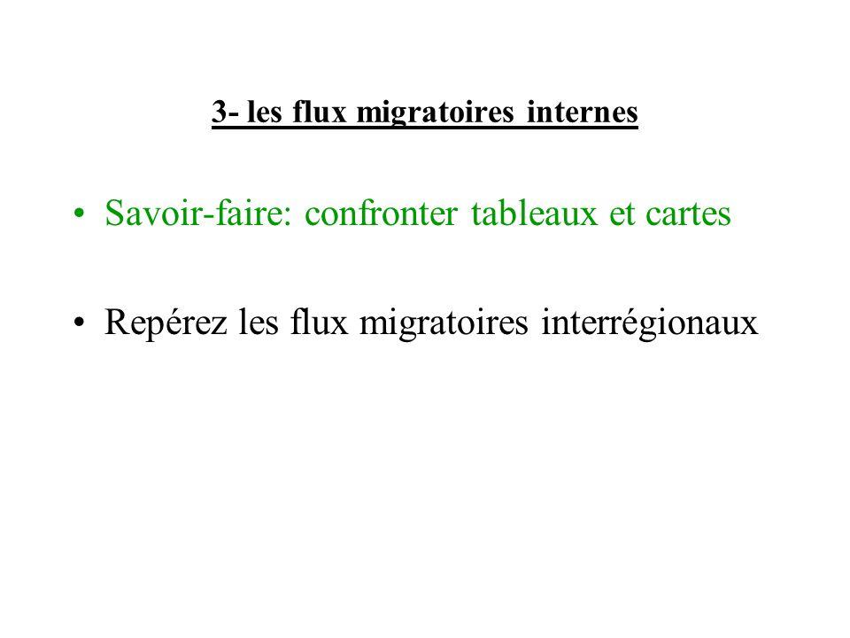 3- les flux migratoires internes Savoir-faire: confronter tableaux et cartes Repérez les flux migratoires interrégionaux