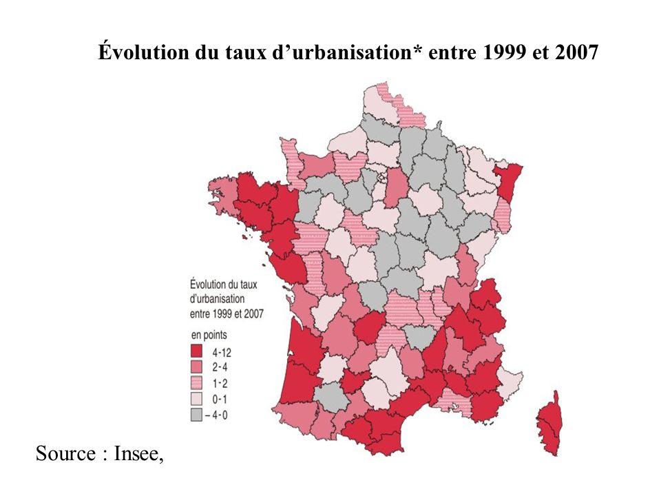 Évolution du taux durbanisation* entre 1999 et 2007 Source : Insee,