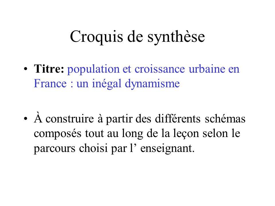 Croquis de synthèse Titre: population et croissance urbaine en France : un inégal dynamisme À construire à partir des différents schémas composés tout