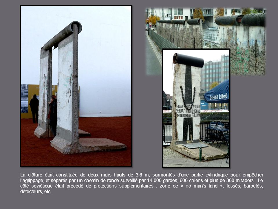 Porte de Brandenbourg Check point Charlie East Side Gallery Mémorial de lHolocauste Principaux lieux de mémoire