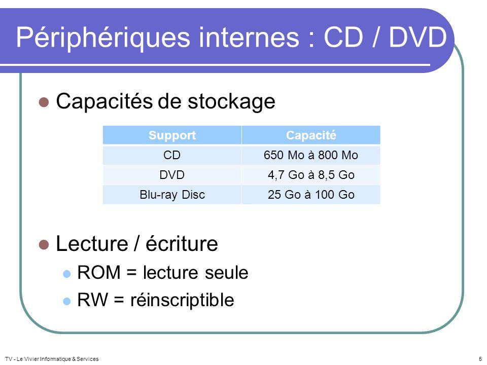TV - Le Vivier Informatique & Services5 Périphériques internes : CD / DVD Capacités de stockage Lecture / écriture ROM = lecture seule RW = réinscriptible SupportCapacité CD650 Mo à 800 Mo DVD4,7 Go à 8,5 Go Blu-ray Disc25 Go à 100 Go