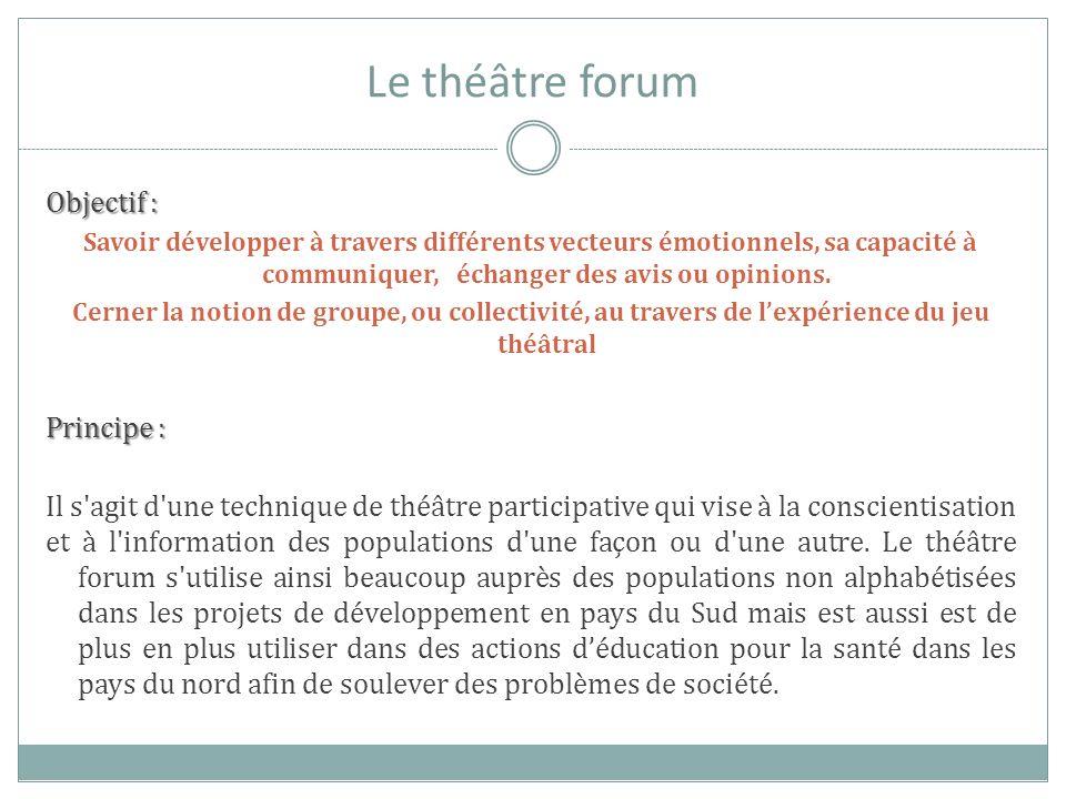 Le théâtre forum Objectif : Savoir développer à travers différents vecteurs émotionnels, sa capacité à communiquer, échanger des avis ou opinions. Cer