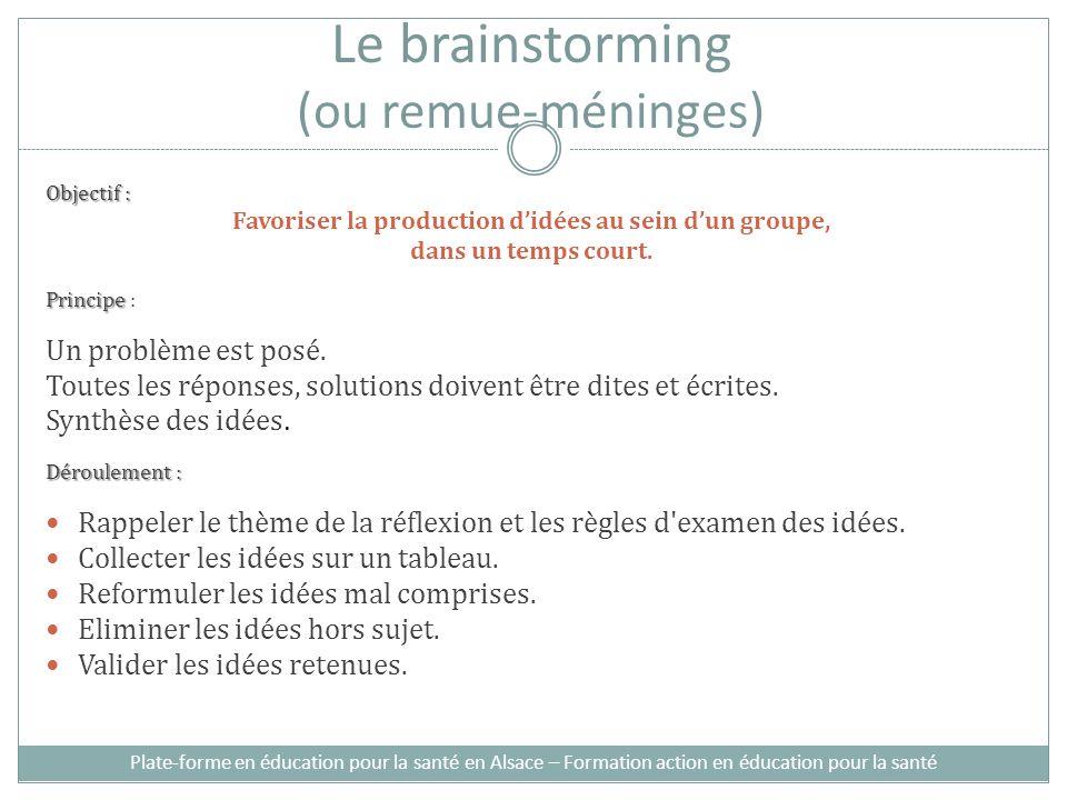 Le brainstorming (ou remue-méninges) Plate-forme en éducation pour la santé en Alsace – Formation action en éducation pour la santé Objectif : Favoris