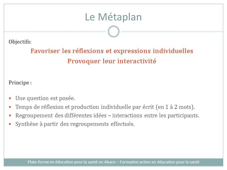 Le Métaplan Plate-forme en éducation pour la santé en Alsace – Formation action en éducation pour la santé Objectifs: Favoriser les réflexions et expr