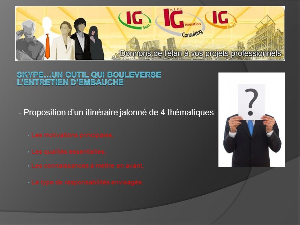 - Proposition dun itinéraire jalonné de 4 thématiques: Les motivations principales, Les qualités essentielles, Le type de responsabilités envisagés. L