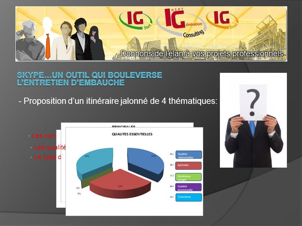 - Proposition dun itinéraire jalonné de 4 thématiques: Les connaissances à mettre en avant, Le type de responsabilités envisagés. Les qualités essenti