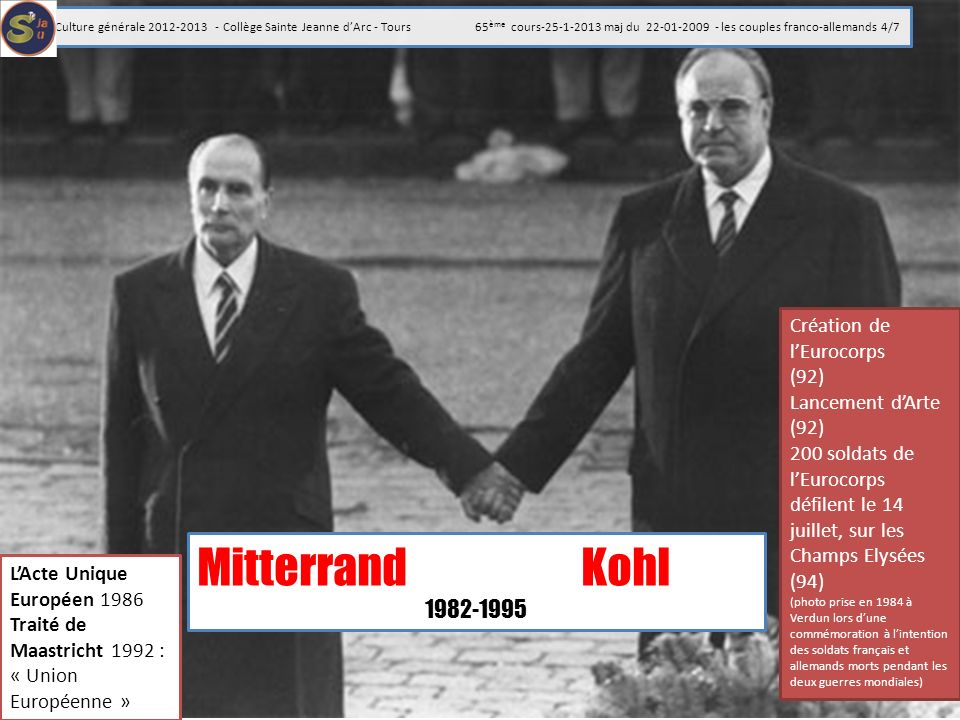 MitterrandKohl 1982-1995 Création de lEurocorps (92) Lancement dArte (92) 200 soldats de lEurocorps défilent le 14 juillet, sur les Champs Elysées (94