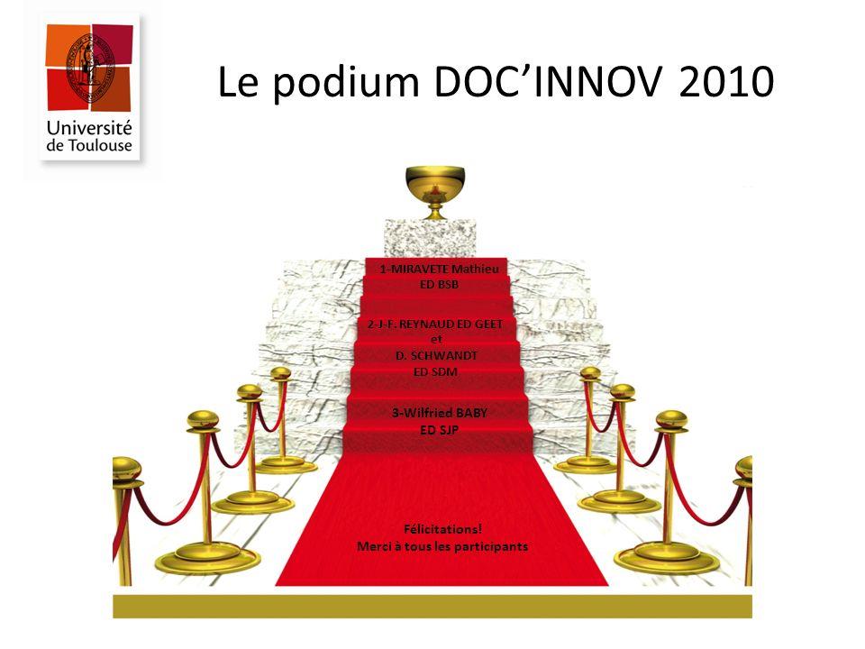 Le podium DOCINNOV 2010 1-MIRAVETE Mathieu ED BSB 2-J-F.