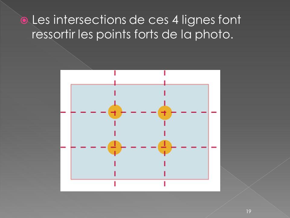 Les intersections de ces 4 lignes font ressortir les points forts de la photo. 19