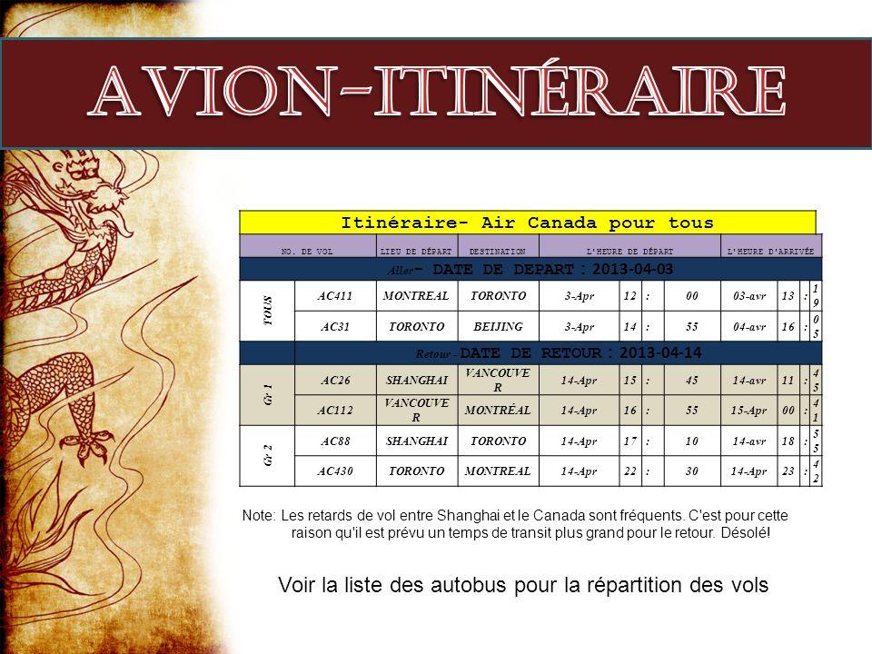 Itinéraire- Air Canada pour tous NO. DE VOLLIEU DE DÉPARTDESTINATIONL'HEURE DE DÉPARTL'HEURE D'ARRIVÉE Aller - DATE DE DEPART 2013-04-03 TOUS AC411MON