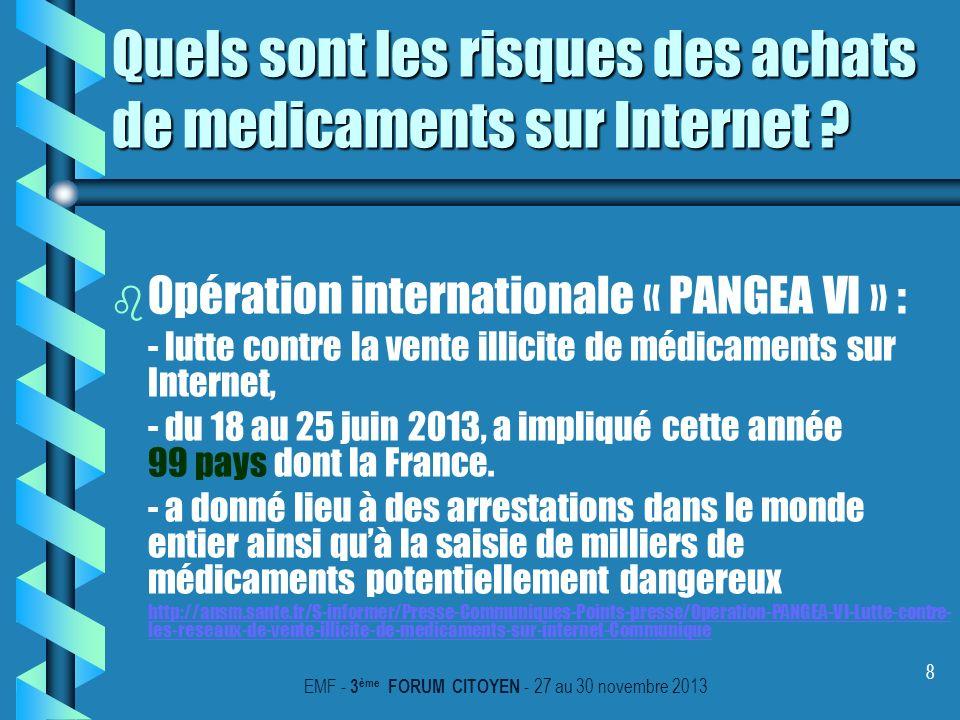 8 Quels sont les risques des achats de medicaments sur Internet ? b b Opération internationale « PANGEA VI » : - lutte contre la vente illicite de méd