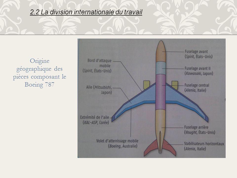 Origine géographique des pièces composant le Boeing 787 2.2 La division internationale du travail