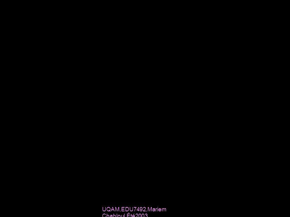 Actif sous-jacent: Actif pouvant être acheté ou vendu par le détenteur qui lève son option Prix d exercice: Le prix contractuel auquel lacheteur dune option peut acheter ou vendre lactif sous-jacent Date déchéance: Date dexpiration du contrat doption