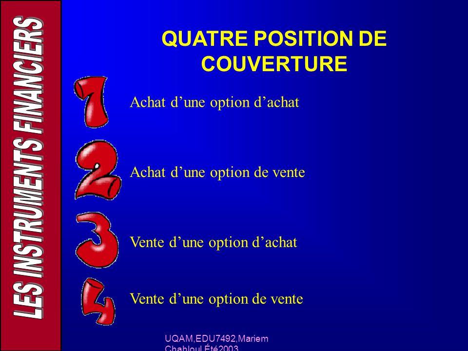UQAM,EDU7492,Mariem Chahloul,Été2003 QUATRE POSITION DE COUVERTURE Achat dune option dachat Achat dune option de vente Vente dune option dachat Vente