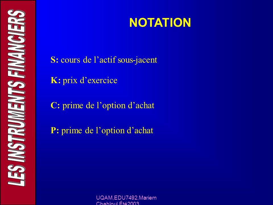 UQAM,EDU7492,Mariem Chahloul,Été2003 NOTATION S: cours de lactif sous-jacent K: prix dexercice C: prime de loption dachat P: prime de loption dachat