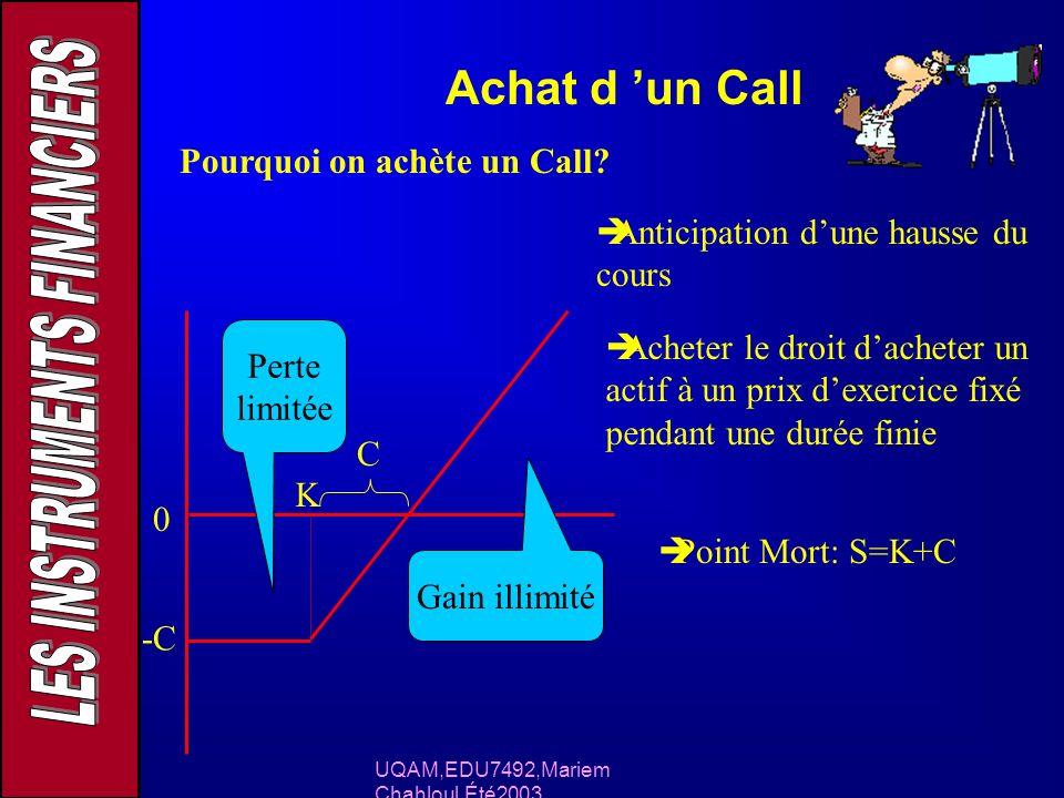 UQAM,EDU7492,Mariem Chahloul,Été2003 Achat d un Call Pourquoi on achète un Call? Anticipation dune hausse du cours Acheter le droit dacheter un actif