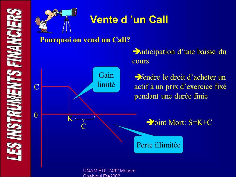 UQAM,EDU7492,Mariem Chahloul,Été2003 Vente d un Call Pourquoi on vend un Call? Anticipation dune baisse du cours Vendre le droit dacheter un actif à u