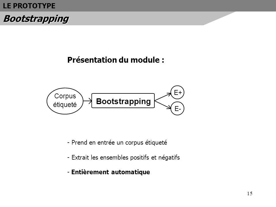 15 Présentation du module : - Prend en entrée un corpus étiqueté - Extrait les ensembles positifs et négatifs - Entièrement automatique Bootstrapping