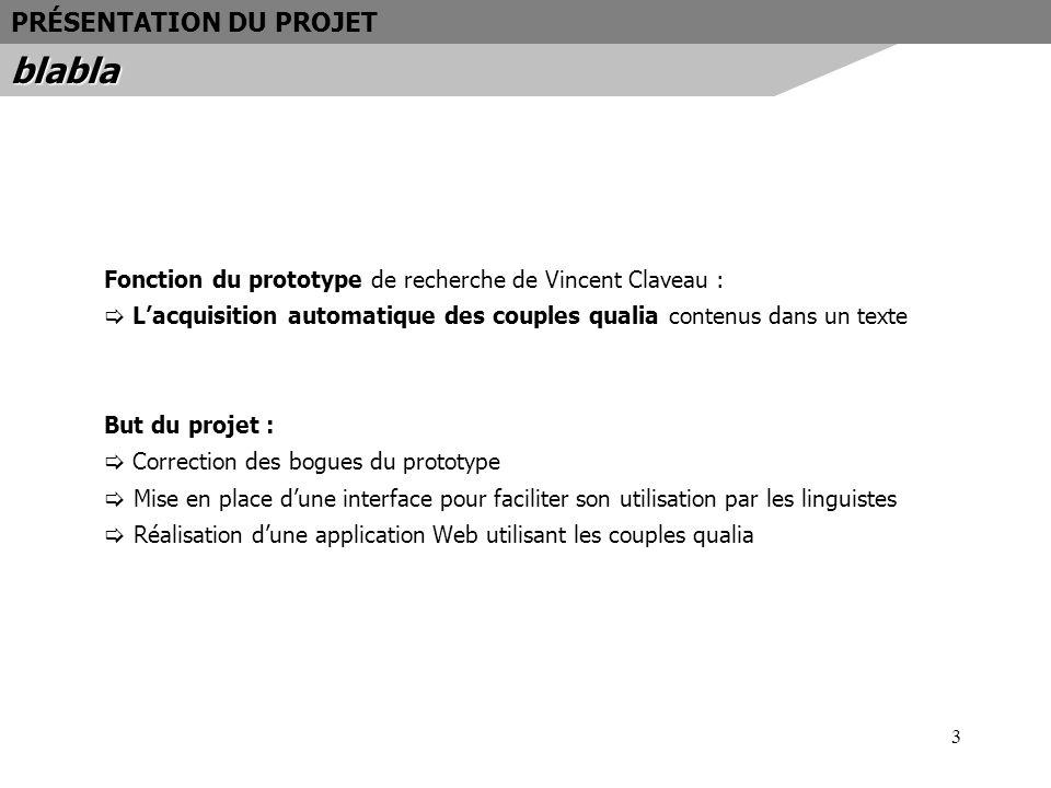 3 Fonction du prototype de recherche de Vincent Claveau : Lacquisition automatique des couples qualia contenus dans un texte But du projet : Correctio