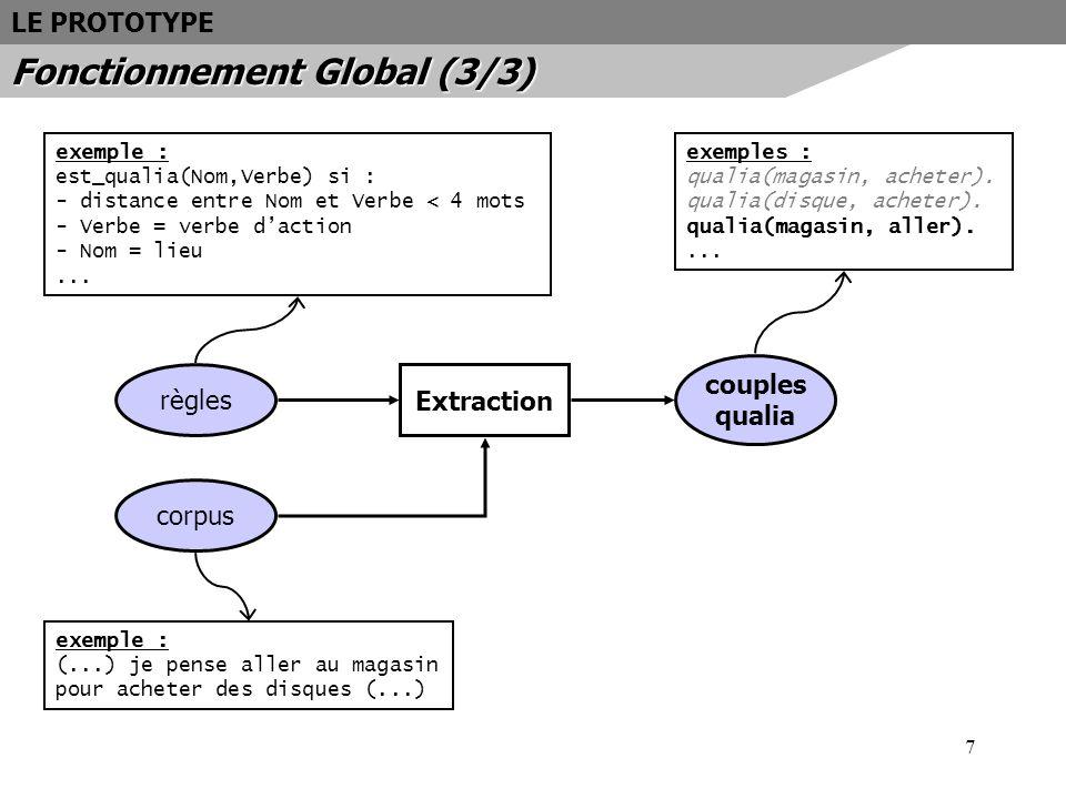 7 LE PROTOTYPE Fonctionnement Global (3/3) règles exemple : est_qualia(Nom,Verbe) si : - distance entre Nom et Verbe < 4 mots - Verbe = verbe daction