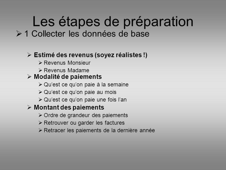 Les étapes de préparation 1 Collecter les données de base Estimé des revenus (soyez réalistes !) Revenus Monsieur Revenus Madame Modalité de paiements