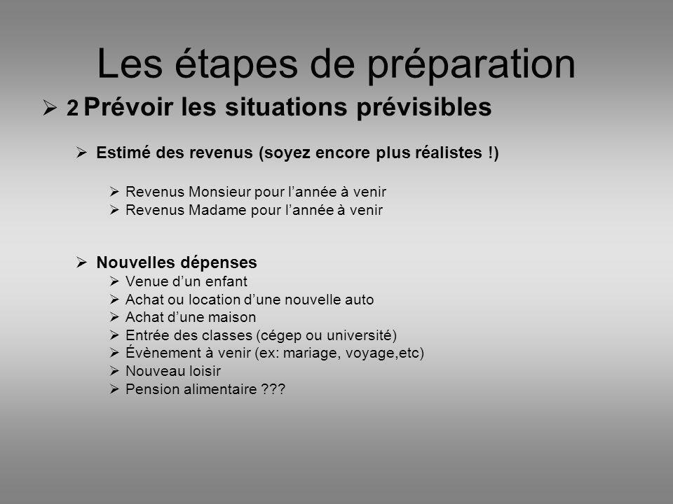Les étapes de préparation 2 Prévoir les situations prévisibles Estimé des revenus (soyez encore plus réalistes !) Revenus Monsieur pour lannée à venir
