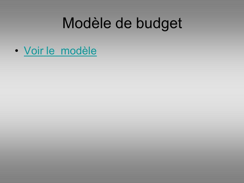 Modèle de budget Voir le modèle