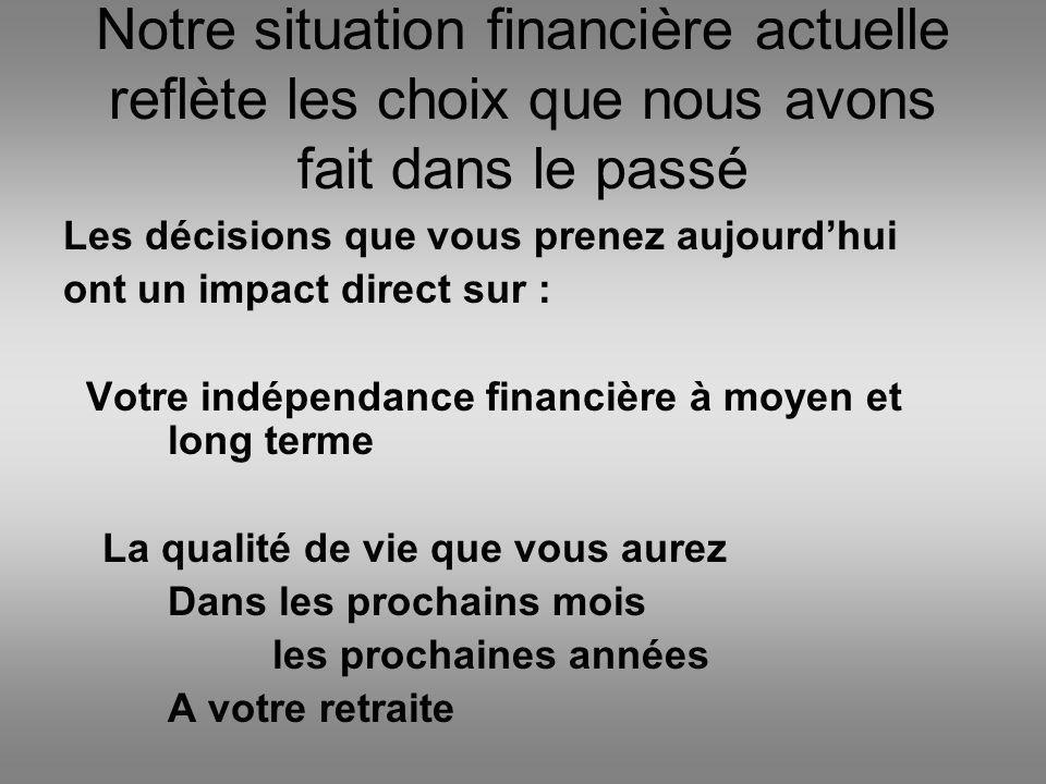 Notre situation financière actuelle reflète les choix que nous avons fait dans le passé Les décisions que vous prenez aujourdhui ont un impact direct
