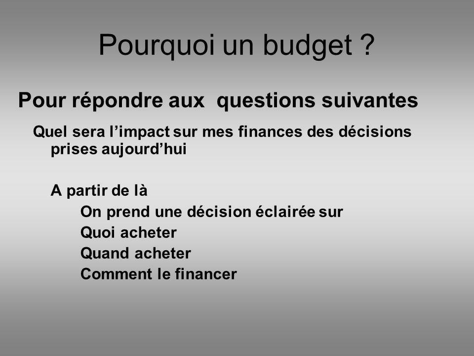 Pourquoi un budget ? Quel sera limpact sur mes finances des décisions prises aujourdhui A partir de là On prend une décision éclairée sur Quoi acheter